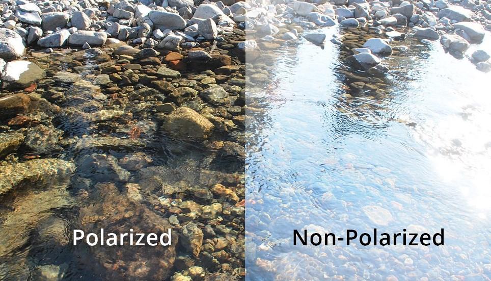 γυαλιά ηλίου polarized